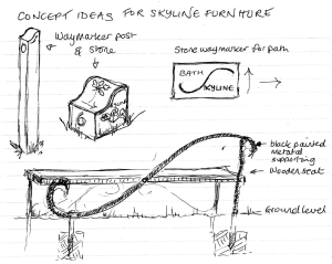 Bath furniture concept sketches