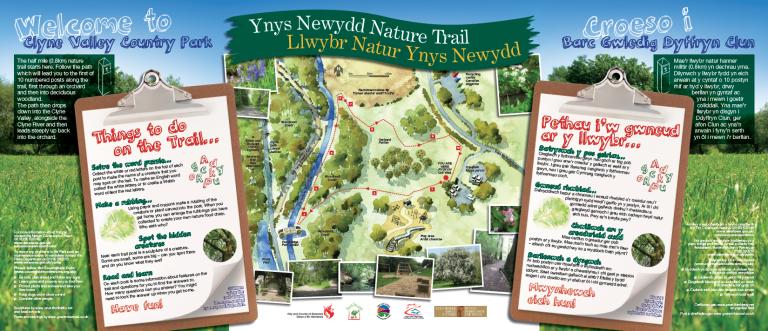 Ynys Newydd panel