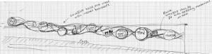 timeline sketch2